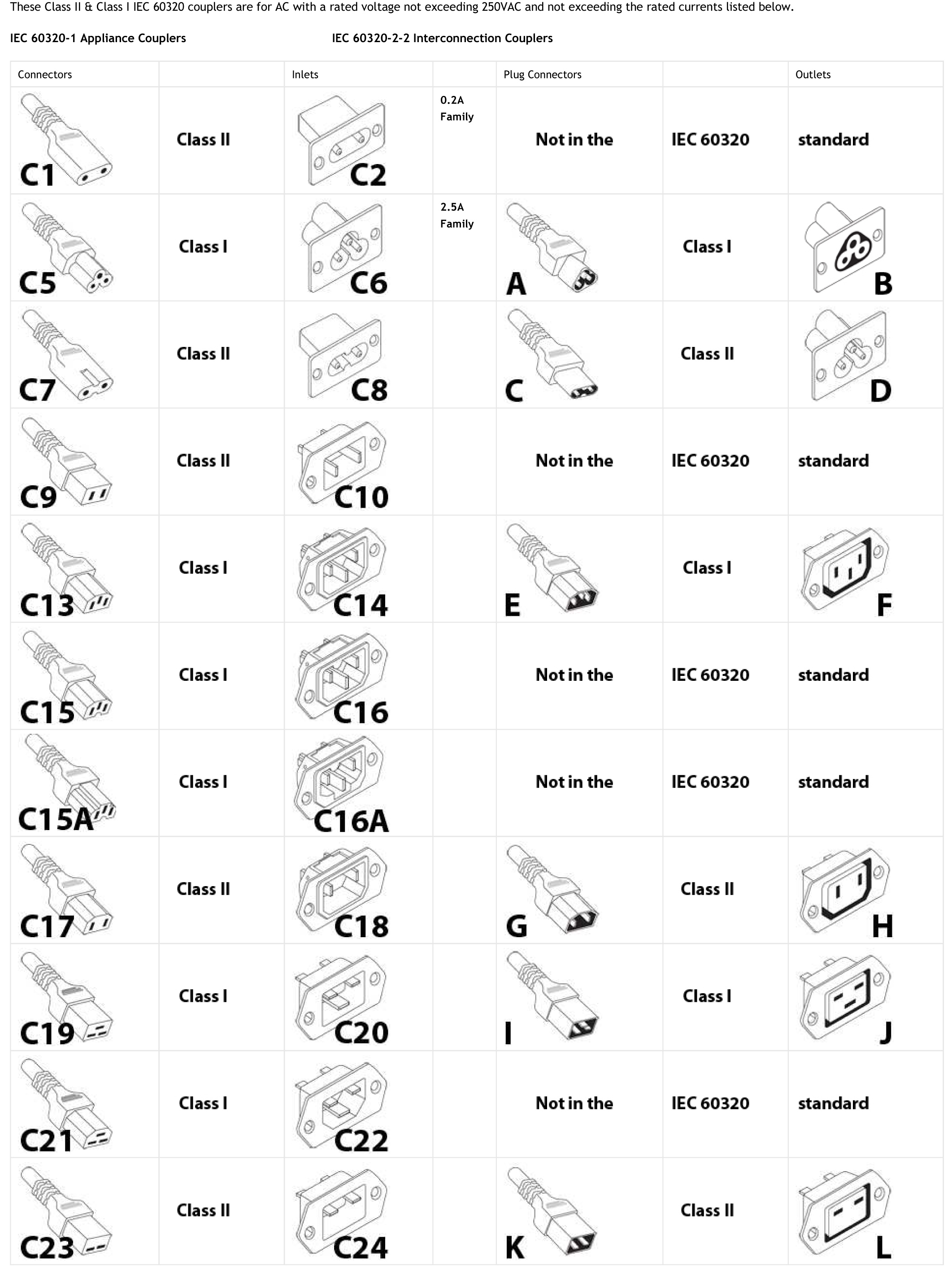 socket and see sok36 manual